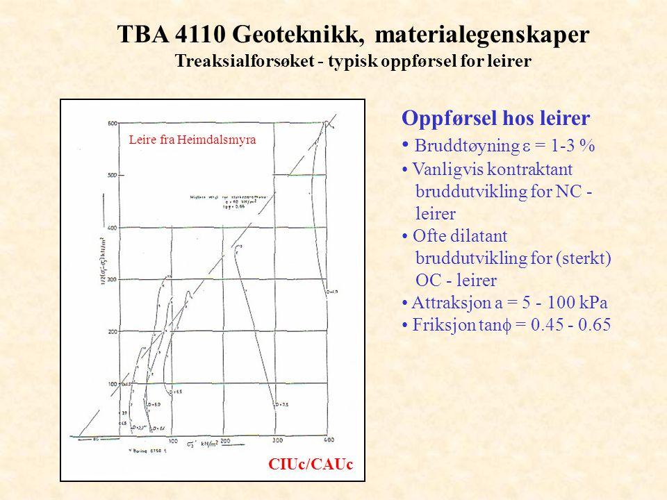 TBA 4110 Geoteknikk, materialegenskaper Treaksialforsøket - typisk oppførsel for leirer Oppførsel hos leirer • Bruddtøyning  = 1-3 % • Vanligvis kont