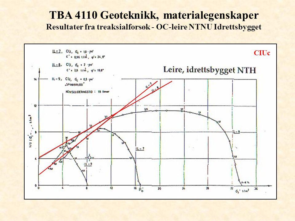 TBA 4110 Geoteknikk, materialegenskaper Resultater fra treaksialforsøk - OC-leire NTNU Idrettsbygget CIUc