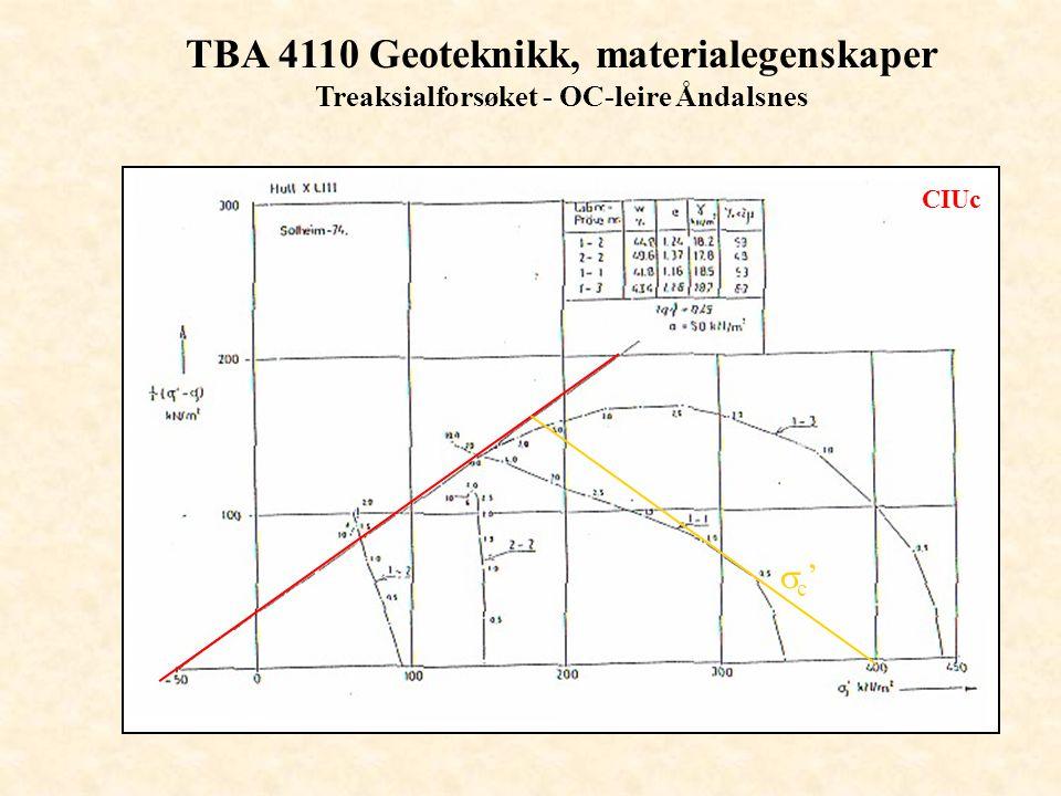 TBA 4110 Geoteknikk, materialegenskaper Treaksialforsøket - OC-leire Åndalsnes c'c' CIUc