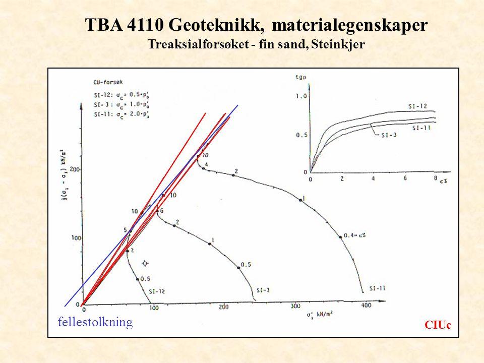 TBA 4110 Geoteknikk, materialegenskaper Treaksialforsøket - fin sand, Steinkjer CIUc fellestolkning