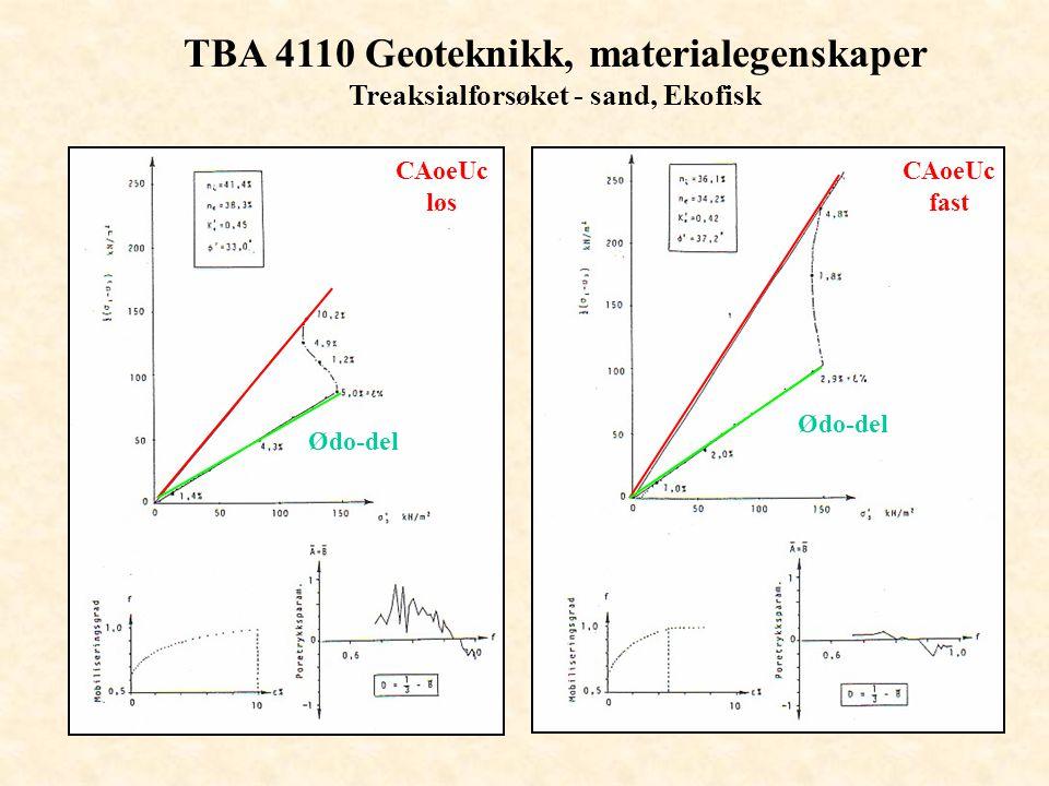 TBA 4110 Geoteknikk, materialegenskaper Treaksialforsøket - sand, Ekofisk CAoeUc løs CAoeUc fast Ødo-del