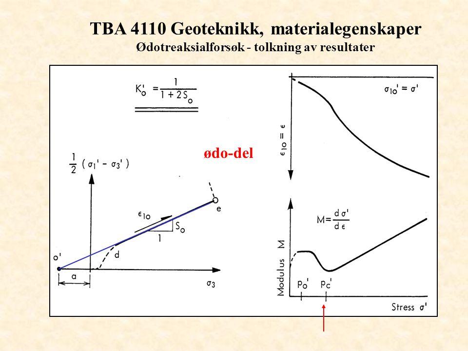 TBA 4110 Geoteknikk, materialegenskaper Ødotreaksialforsøk - tolkning av resultater ødo-del