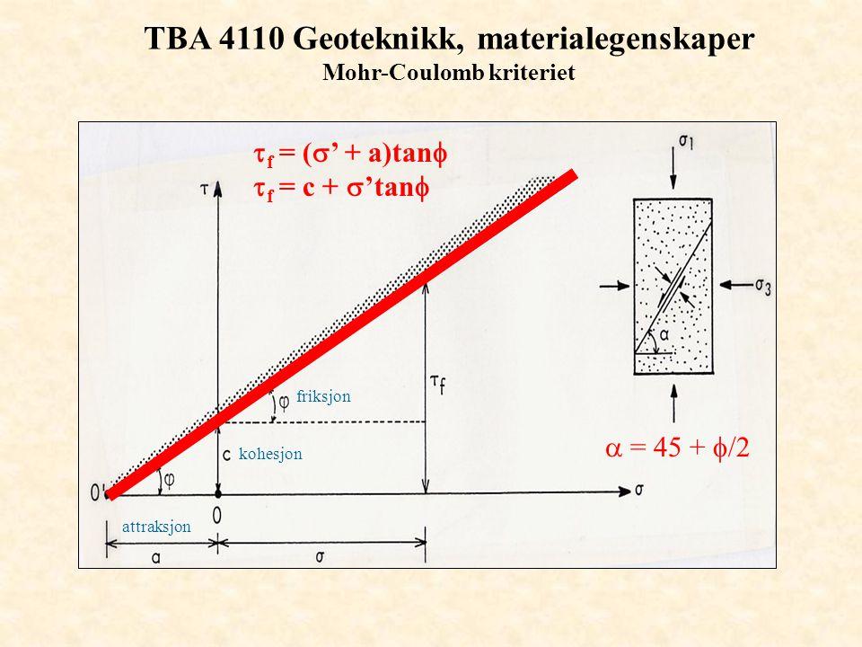 TBA 4110 Geoteknikk, materialegenskaper Mohr-Coulombkriteriet - fremstilling i spenningsstier Aktivt forsøk  a øker  r konstant Passivt forsøk  a konstant  r øker