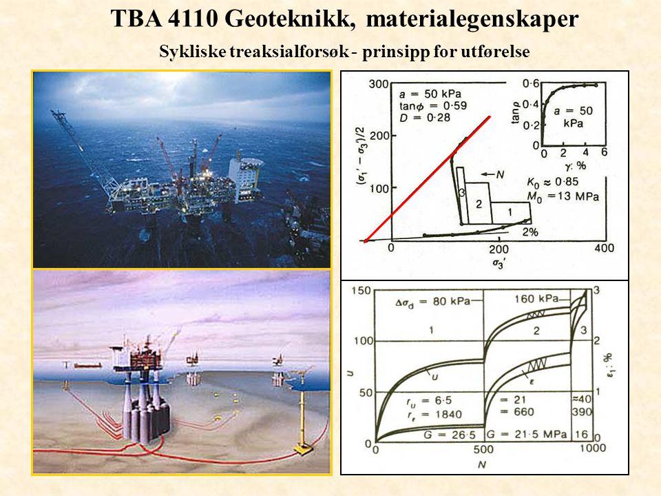 TBA 4110 Geoteknikk, materialegenskaper Sykliske treaksialforsøk - prinsipp for utførelse