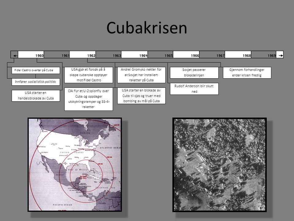 Cubakrisen Fidel Castro overtar på Cuba Innfører sosialistisk politikk USA starter en handelsblokade av Cuba USA gjør et forsøk på å skape cubanske op
