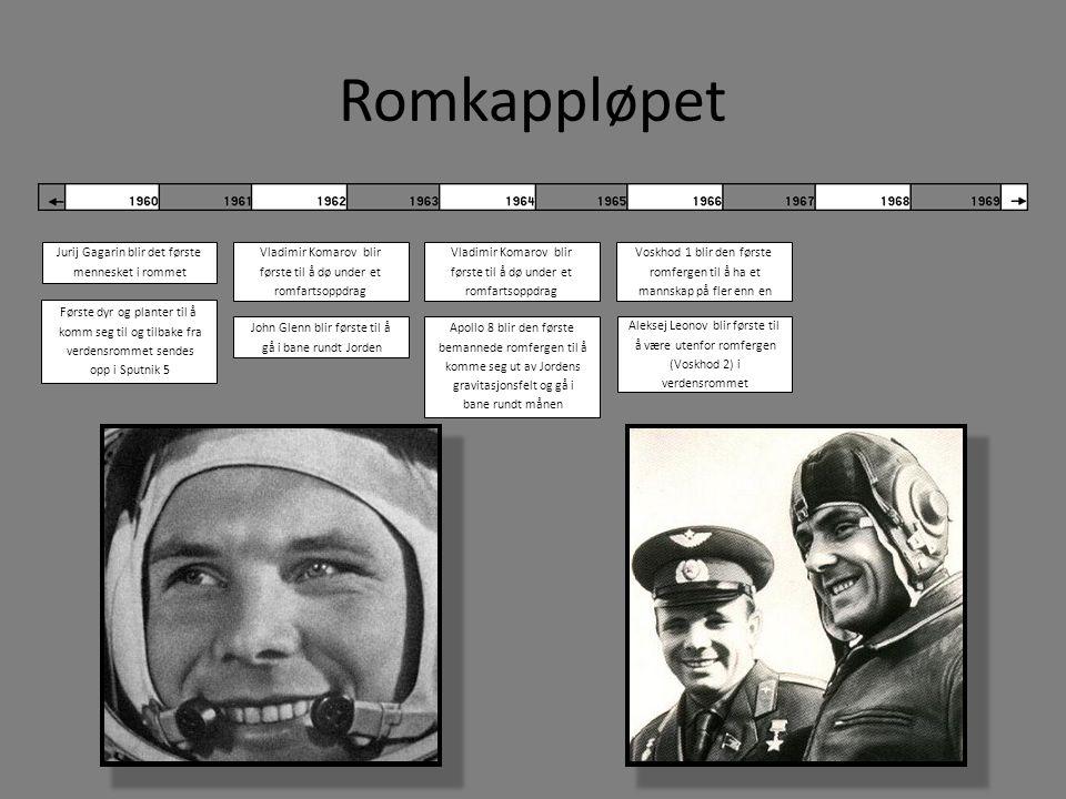Romkappløpet Jurij Gagarin blir det første mennesket i rommet John Glenn blir første til å gå i bane rundt Jorden Første dyr og planter til å komm seg