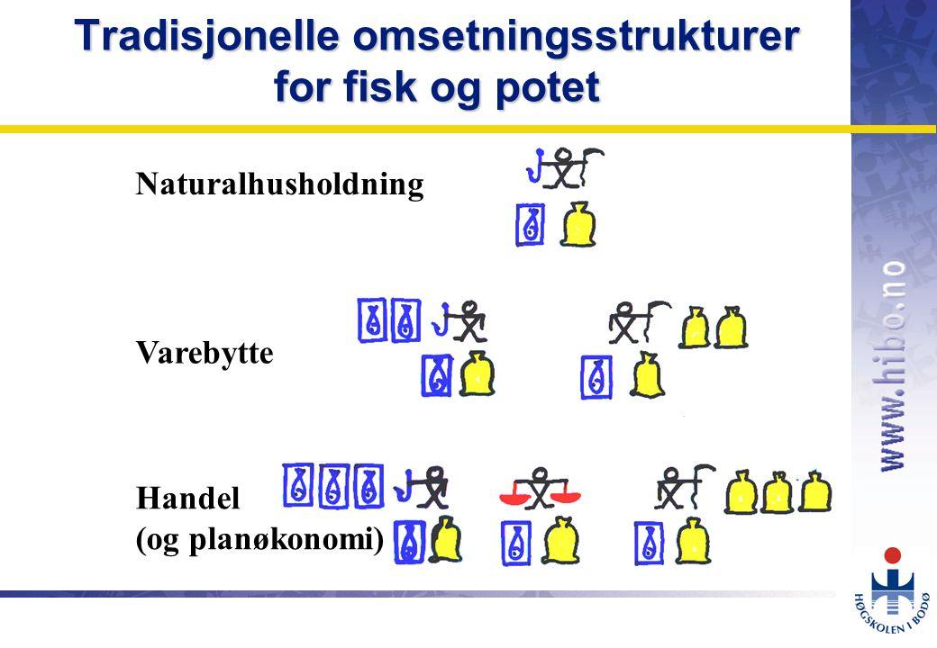 OMJ-98 Tradisjonelle omsetningsstrukturer for fisk og potet Naturalhusholdning Varebytte Handel (og planøkonomi)