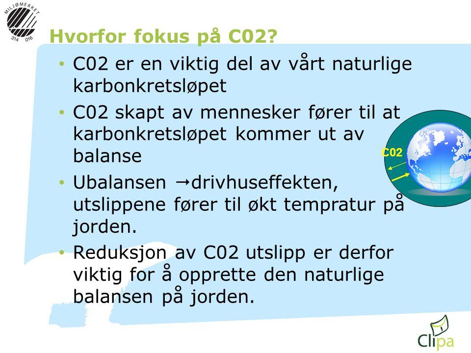Hvorfor fokus på C02? • C02 er en viktig del av vårt naturlige karbonkretsløpet • C02 skapt av mennesker fører til at karbonkretsløpet kommer ut av ba