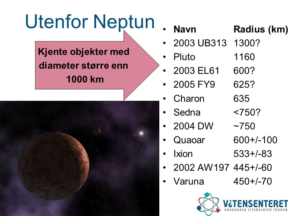 Utenfor Neptun •NavnRadius (km) •2003 UB3131300? •Pluto1160 •2003 EL61600? •2005 FY9625? •Charon635 •Sedna<750? •2004 DW~750 •Quaoar600+/-100 •Ixion53