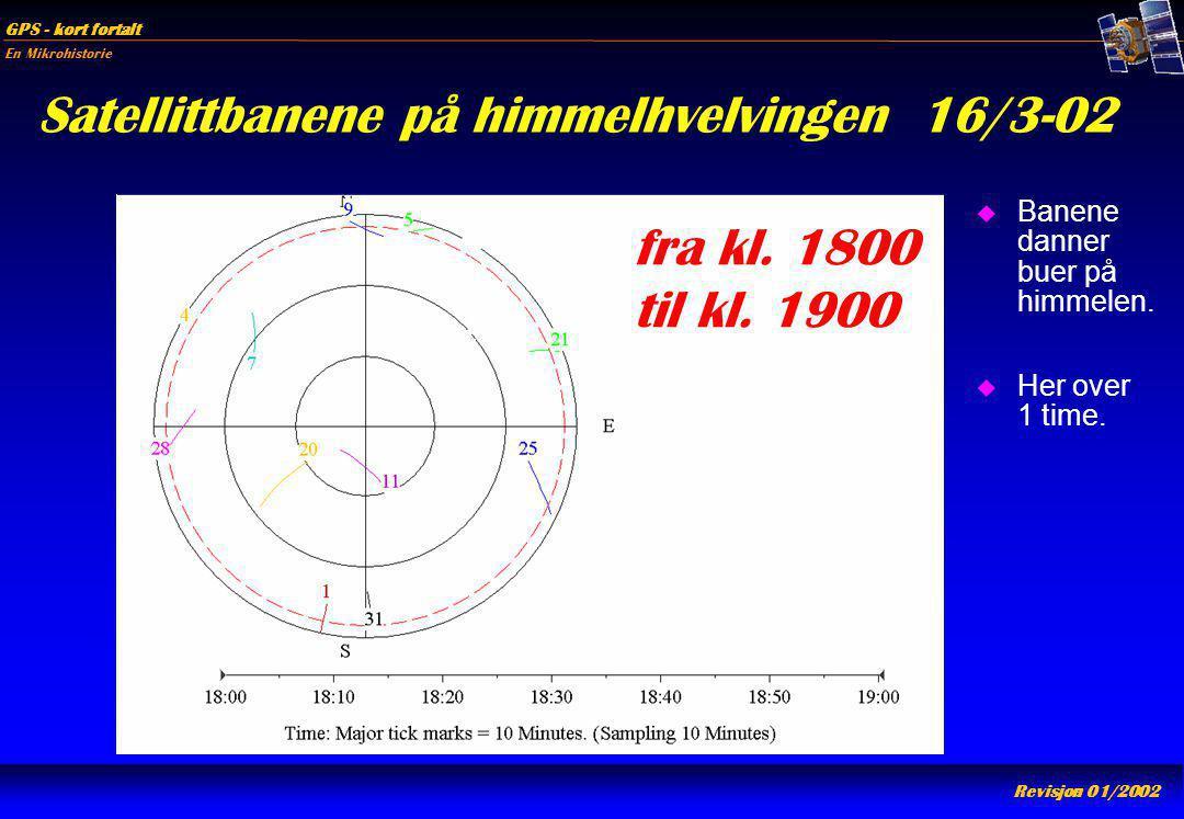 En Mikrohistorie GPS - kort fortalt Revisjon 01/2002 Satellittbanene på himmelhvelvingen 16/3-02 u Banene danner buer på himmelen. u Her over 1 time.