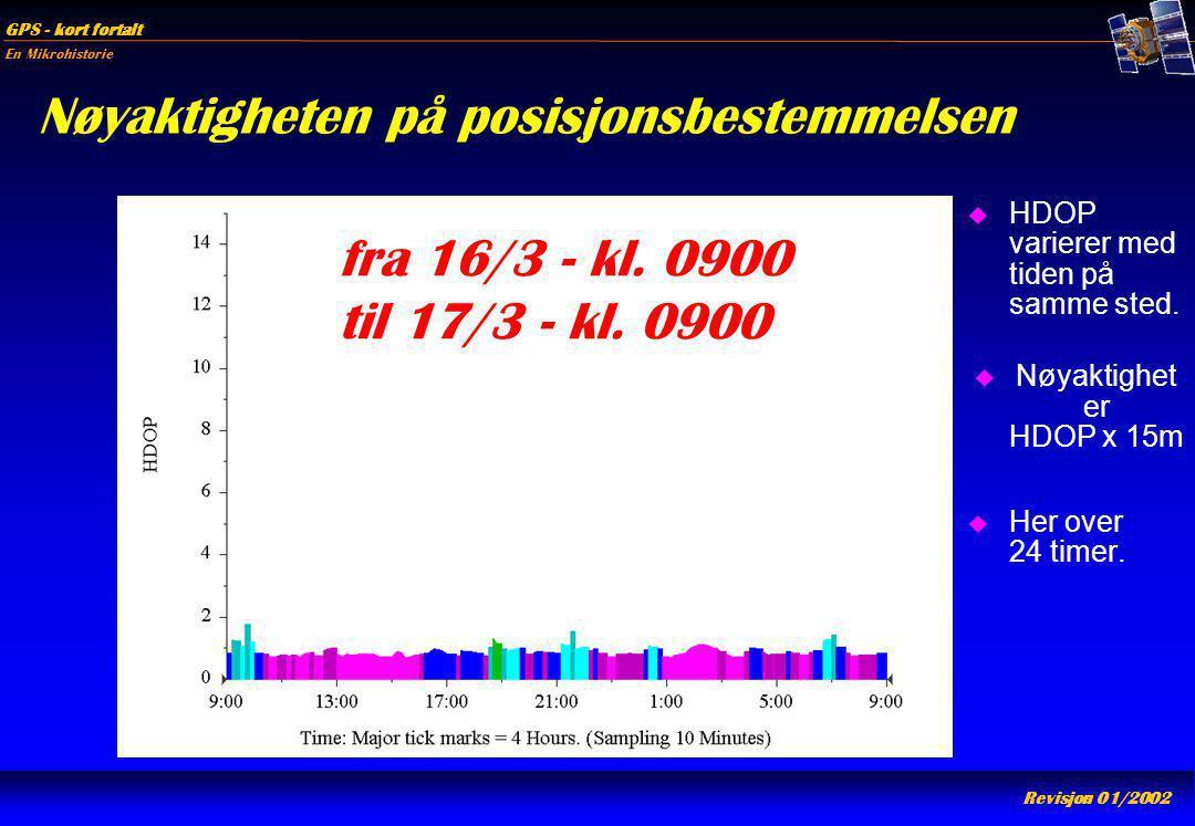 En Mikrohistorie GPS - kort fortalt Revisjon 01/2002 Nøyaktigheten på posisjonsbestemmelsen u HDOP varierer med tiden på samme sted. u Nøyaktighet er