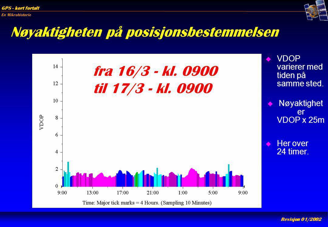 En Mikrohistorie GPS - kort fortalt Revisjon 01/2002 Nøyaktigheten på posisjonsbestemmelsen u VDOP varierer med tiden på samme sted. u Nøyaktighet er