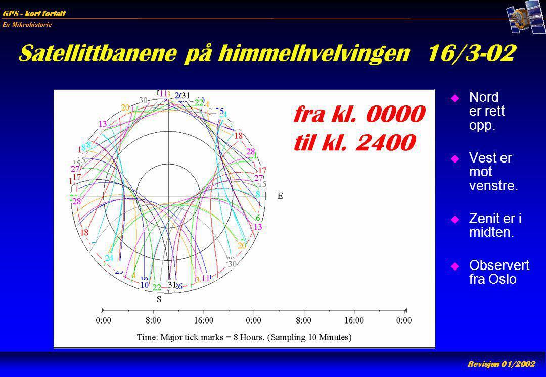 En Mikrohistorie GPS - kort fortalt Revisjon 01/2002 Satellittbanene på himmelhvelvingen 16/3-02 u Nord er rett opp. u Vest er mot venstre. u Zenit er