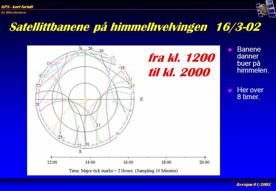 En Mikrohistorie GPS - kort fortalt Revisjon 01/2002 Satellittbanene på himmelhvelvingen 16/3-02 u Banene danner buer på himmelen. u Her over 8 timer.