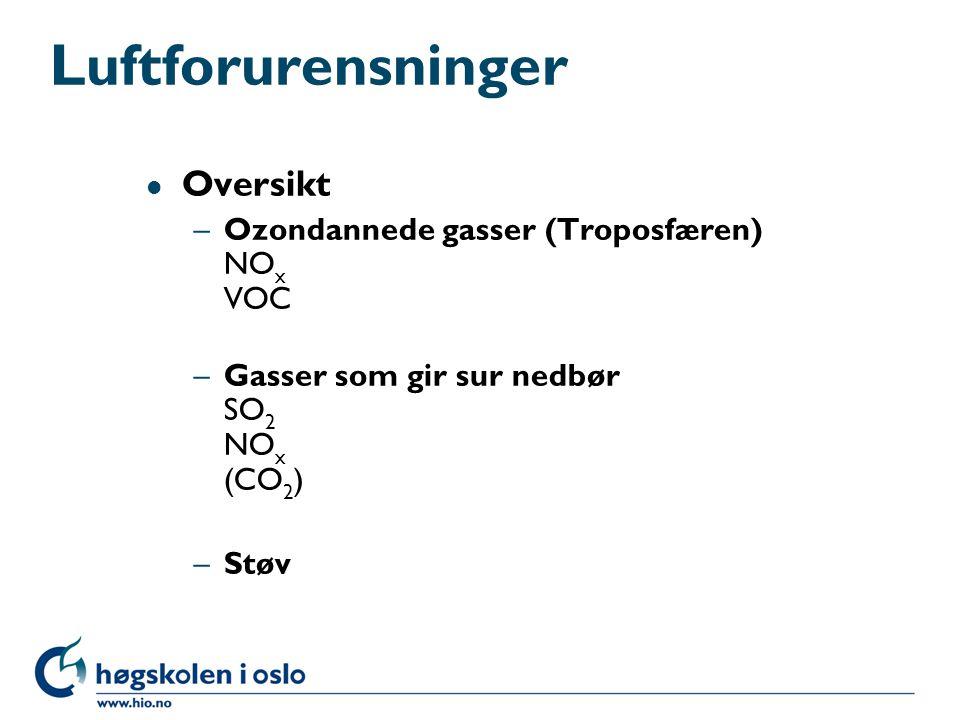 Luftforurensninger l Oversikt –Ozondannede gasser (Troposfæren) NO x VOC –Gasser som gir sur nedbør SO 2 NO x (CO 2 ) –Støv