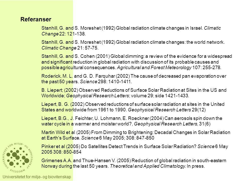 Universitetet for miljø- og biovitenskap Referanser Stanhill, G. and S. Moreshet (1992) Global radiation climate changes in Israel. Climatic Change 22