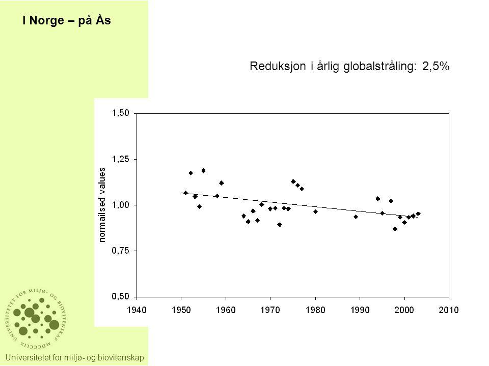 Universitetet for miljø- og biovitenskap I Norge – på Ås Reduksjon i årlig globalstråling: 2,5%