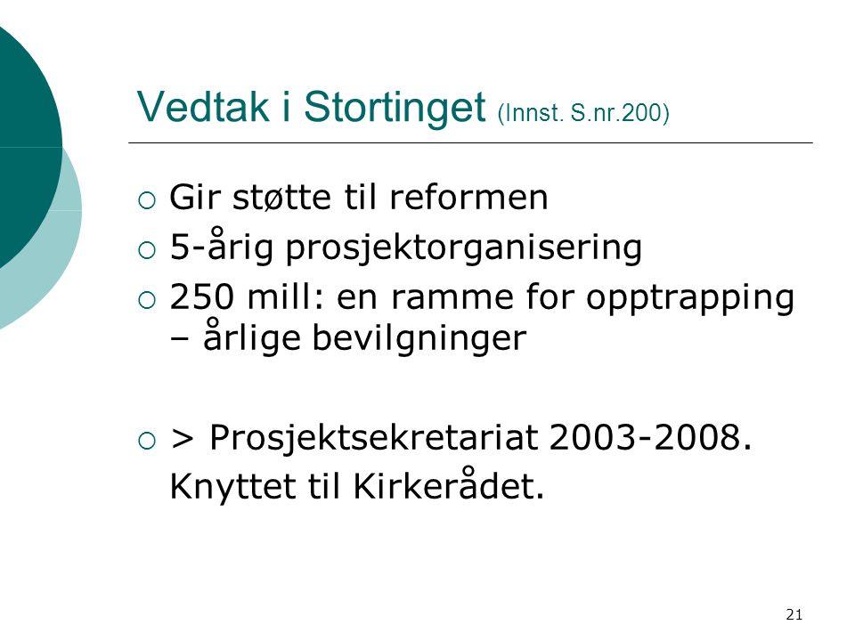 21 Vedtak i Stortinget (Innst. S.nr.200)  Gir støtte til reformen  5-årig prosjektorganisering  250 mill: en ramme for opptrapping – årlige bevilgn