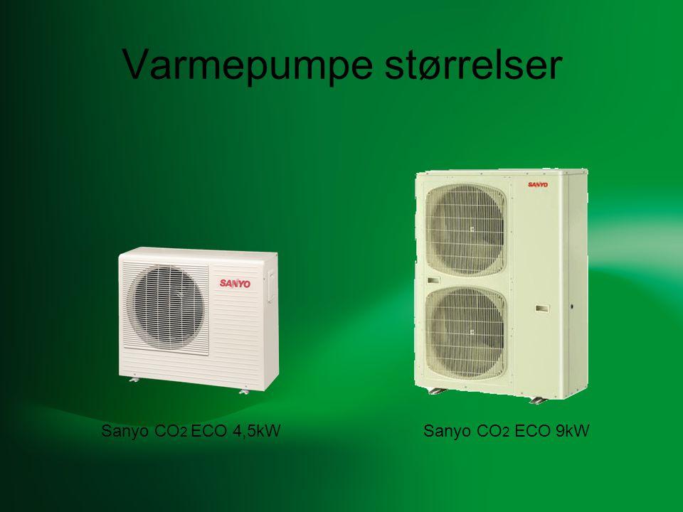 CO2 Varmepumper oppsett