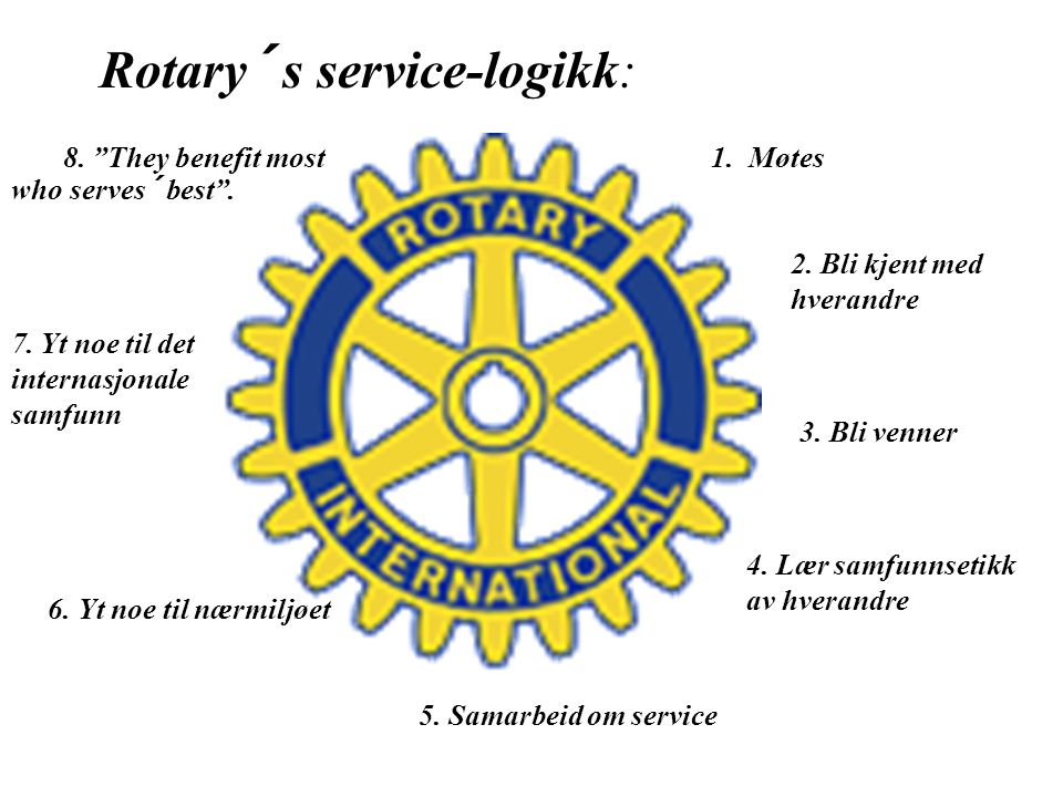 Rotary´s service-logikk: 8. They benefit most who serves´best .