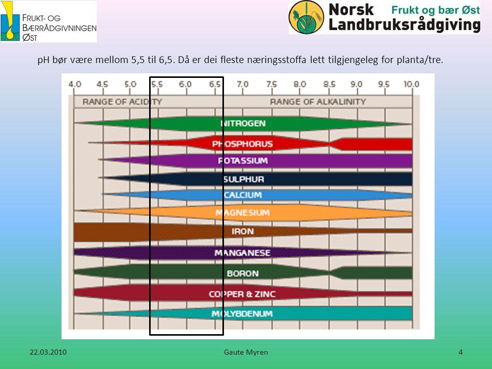Jordtype • Jordart: 5Siltig mellomsand • Leirinnhold: 2 - forholdsvis lett jord - ikke god kapasitet til å binde K og Mg