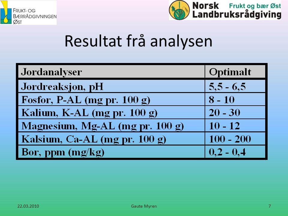 P-behov P-AL: 16over optimalområdet (8-10) - ikke behov for ekstra tilførsel av P