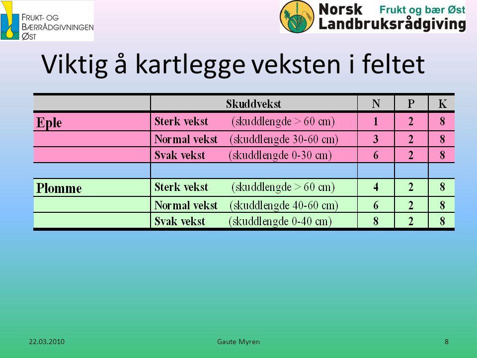 K-behov K-AL: 12under optimalområdet (20-30) K-HNO 3 :43små reserver - behov for tilførsel av 8 kg/daa