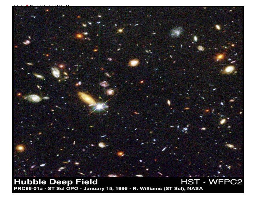 Rødforskyvning viser at universet utvider seg Meget fjern galakse Fjern galakse Nær galakse Nær stjerne