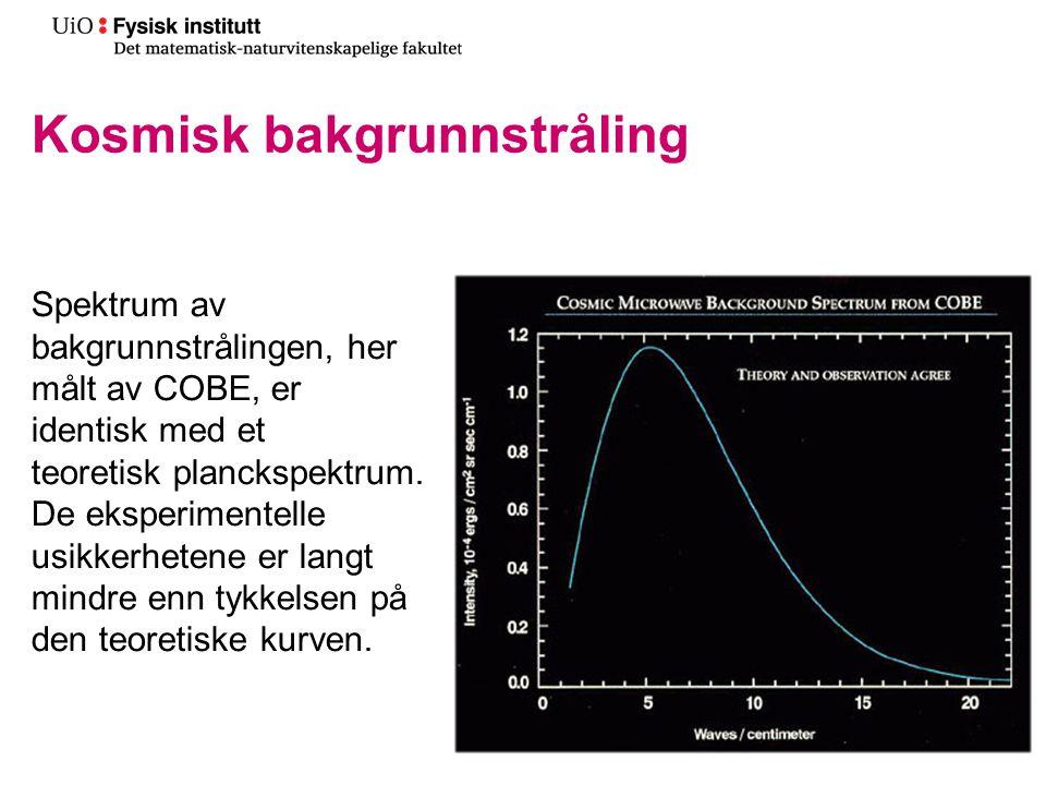 Spektrum av bakgrunnstrålingen, her målt av COBE, er identisk med et teoretisk planckspektrum.