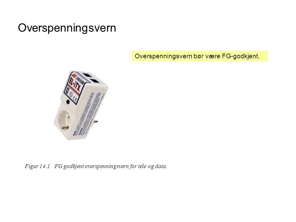 Overspenningsvern Figur 14.1FG godkjent overspenningsvern for tele og data.