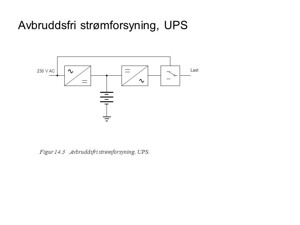 Avbruddsfri strømforsyning, UPS 230 V AC Last Figur 14.3Avbruddsfri strømforsyning, UPS.