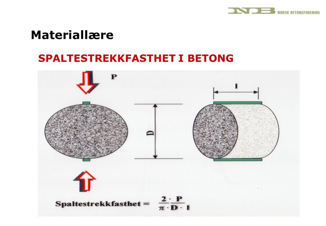 Materiallære SPALTESTREKKFASTHET I BETONG