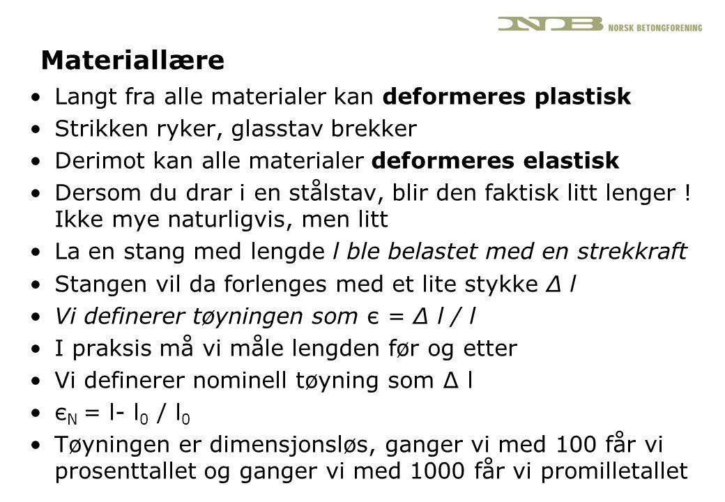 Materiallære •Langt fra alle materialer kan deformeres plastisk •Strikken ryker, glasstav brekker •Derimot kan alle materialer deformeres elastisk •De