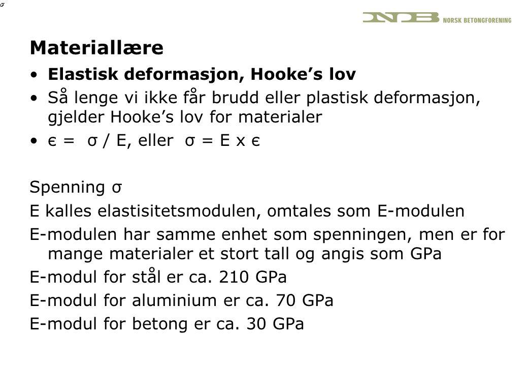 Materiallære •Elastisk deformasjon, Hooke's lov •Så lenge vi ikke får brudd eller plastisk deformasjon, gjelder Hooke's lov for materialer •є = σ / E,