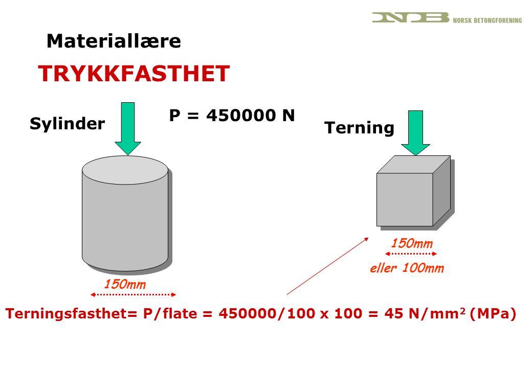 Materiallære - generelt BØYESTREKKFASTHET Belastningen påføres i 1/3-punktene.