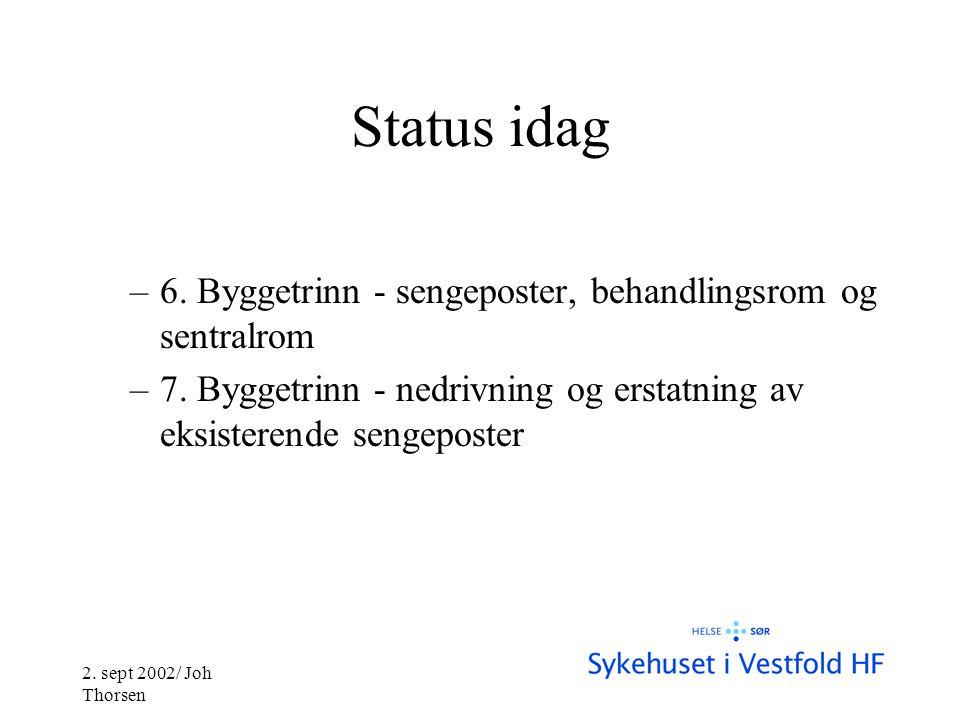 2. sept 2002/ Joh Thorsen Status idag –6.