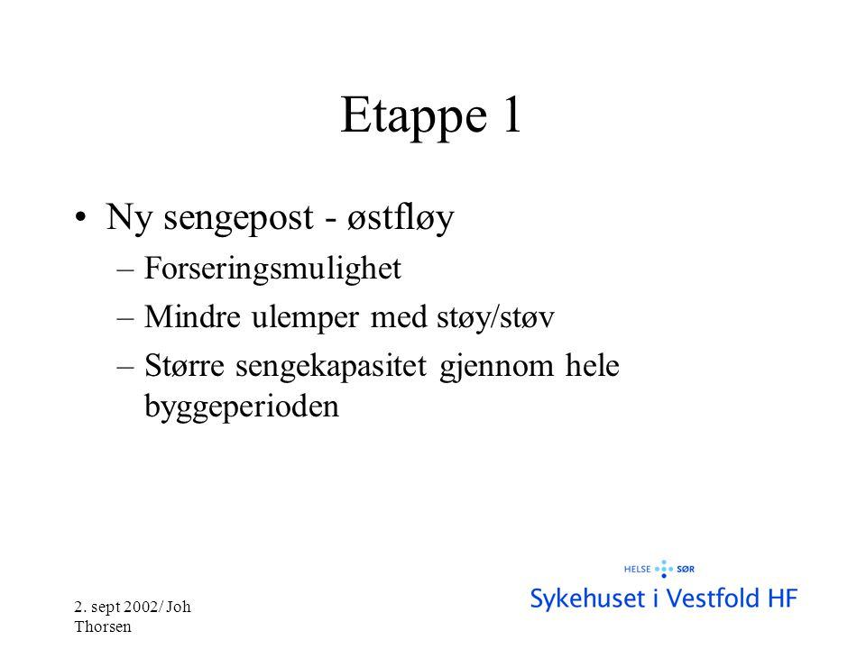 Etappe 1 •Ny sengepost - østfløy –Forseringsmulighet –Mindre ulemper med støy/støv –Større sengekapasitet gjennom hele byggeperioden