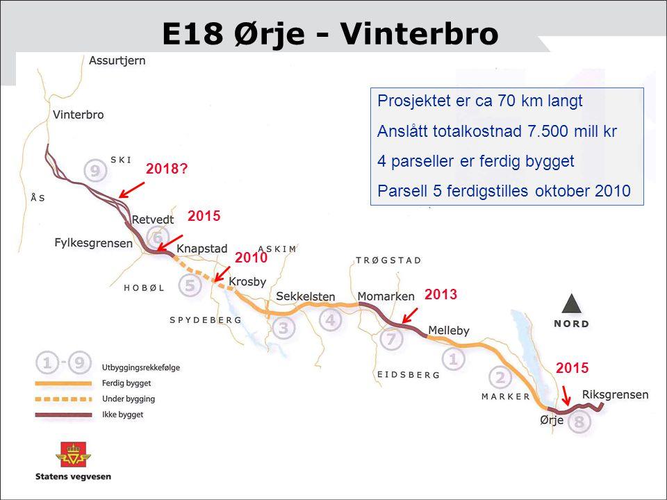 E18 Ørje - Vinterbro Content slide 2015 2010 2013 2015 2018.