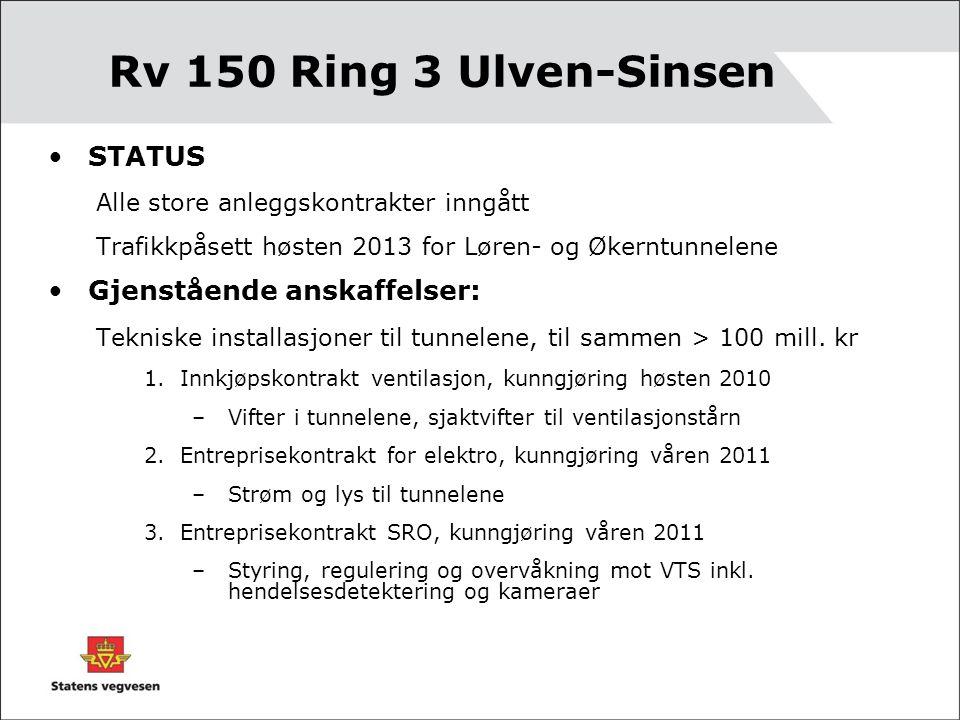 Rv 150 Ring 3 Ulven-Sinsen •STATUS Alle store anleggskontrakter inngått Trafikkpåsett høsten 2013 for Løren- og Økerntunnelene •Gjenstående anskaffelser: Tekniske installasjoner til tunnelene, til sammen > 100 mill.