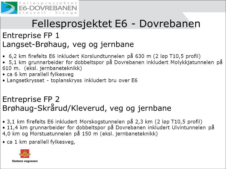 Fellesprosjektet E6 - Dovrebanen Entreprise FP 3 Skrårud-Labbdalen, veg •12 km firefelts E6 inkludert Espatunnelen på 690 m (2 løp T11,75 profil) •Strandlykkjakrysset - toplanskryss inkludert bru over E6 •Hestneskrysset - toplanskryss med 110 m lokk over E6 •Labbdalen bruer, 2 parallelle bruer, bredde 11 m (90+110 m) •2 bruer i E6, bredde 22 m (40+60 m) •ca 7 km parallell fylkesveg/kommunal veg, og flere atkomstveger/driftsveger FRAMDRIFT (for alle parsellene) •En prosjekteringskontrakt (alle fag) pr parsell lyses ut ca 1.juli 2010 •Entreprisene antas utlyst 3.kvartal 2011 •Anleggsstart antas våren 2012 •E6 åpnes høsten 2014 •Dovrebanen åpnes sommeren 2015.