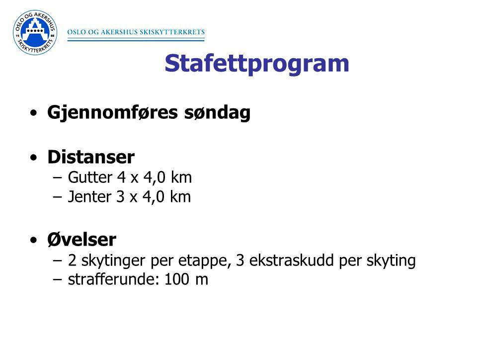 Stafettprogram •Gjennomføres søndag •Distanser –Gutter 4 x 4,0 km –Jenter 3 x 4,0 km •Øvelser –2 skytinger per etappe, 3 ekstraskudd per skyting –strafferunde: 100 m