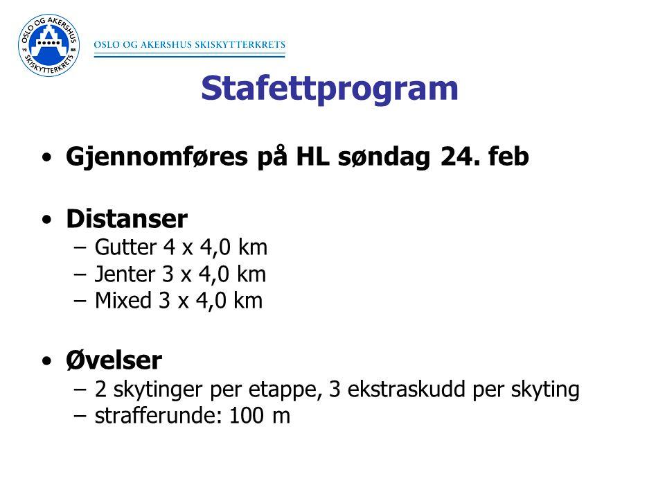 Stafettprogram •Gjennomføres på HL søndag 24. feb •Distanser –Gutter 4 x 4,0 km –Jenter 3 x 4,0 km –Mixed 3 x 4,0 km •Øvelser –2 skytinger per etappe,