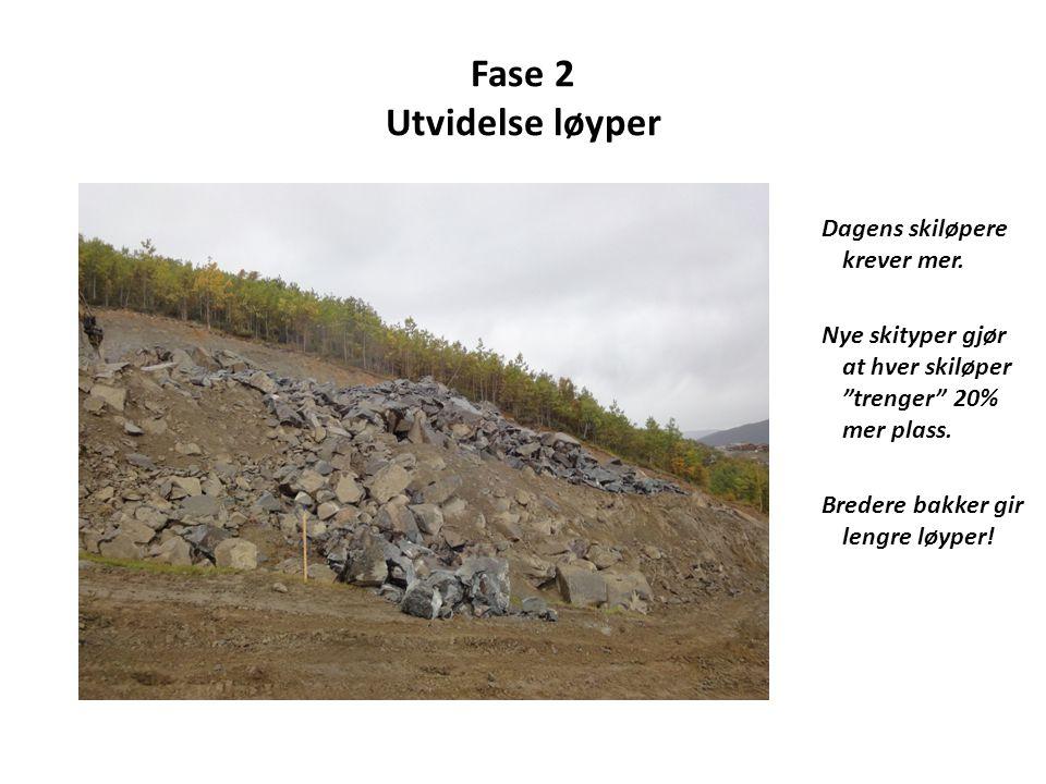 Fase 2 Utvidelse løyper Dagens skiløpere krever mer.