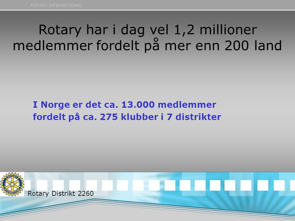 ROTARY INTERNATIONAL Rotary har i dag vel 1,2 millioner medlemmer fordelt på mer enn 200 land I Norge er det ca. 13.000 medlemmer fordelt på ca. 275 k