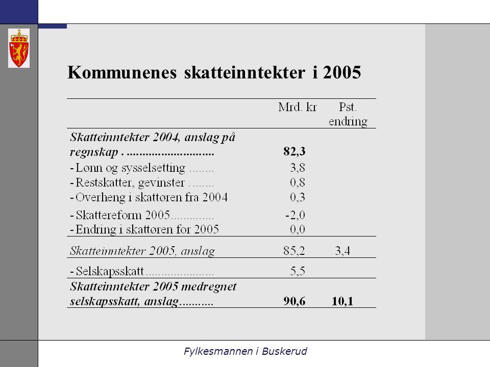 Fylkesmannen i Buskerud Kommunenes skatteinntekter i 2005