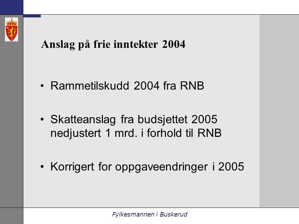 Fylkesmannen i Buskerud Anslag på frie inntekter 2004 •Rammetilskudd 2004 fra RNB •Skatteanslag fra budsjettet 2005 nedjustert 1 mrd.
