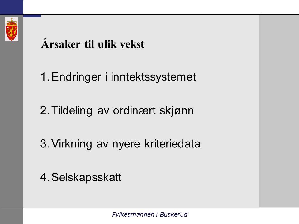 Fylkesmannen i Buskerud Årsaker til ulik vekst 1.Endringer i inntektssystemet 2.Tildeling av ordinært skjønn 3.Virkning av nyere kriteriedata 4.Selskapsskatt