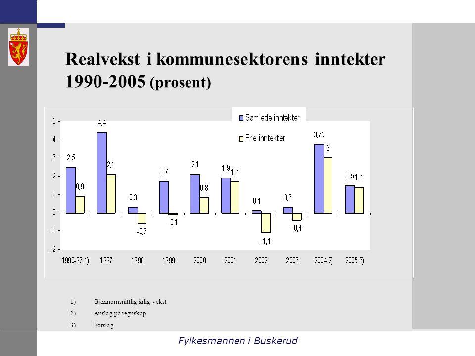 Fylkesmannen i Buskerud Realvekst i kommunesektorens inntekter 1990-2005 (prosent) 1)Gjennomsnittlig årlig vekst 2)Anslag på regnskap 3)Forslag