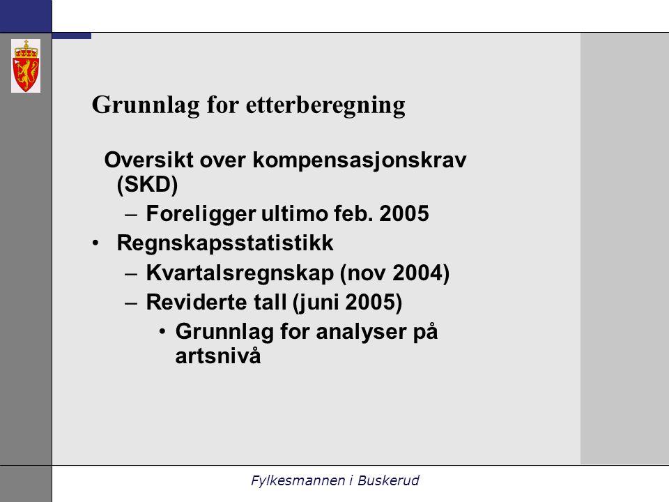 Fylkesmannen i Buskerud Grunnlag for etterberegning Oversikt over kompensasjonskrav (SKD) –Foreligger ultimo feb.