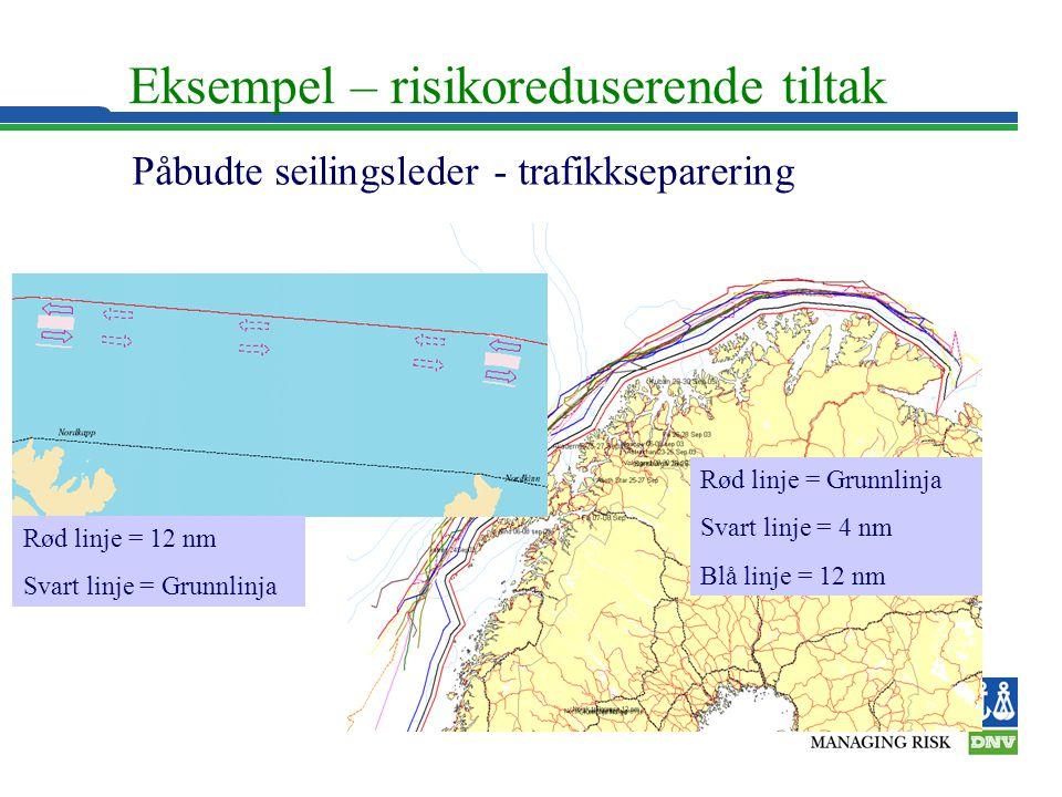 Eksempel – risikoreduserende tiltak Påbudte seilingsleder - trafikkseparering Rød linje = Grunnlinja Svart linje = 4 nm Blå linje = 12 nm Rød linje =